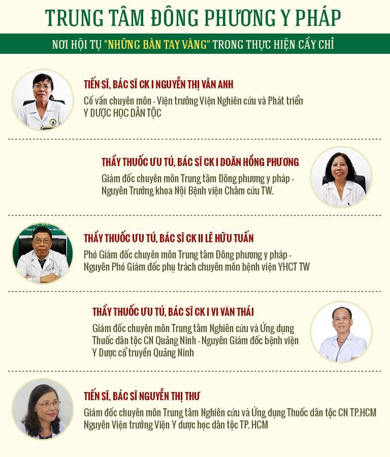 Bác sĩ Đông phương y pháp