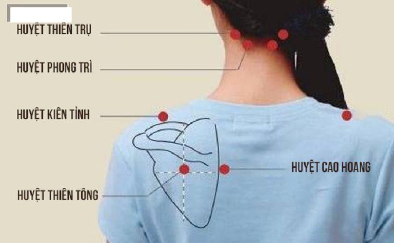 Phái mạnh có thể bấm huyệt thiên trụ của nàng để kích thích âm đạo tiết chất nhờn