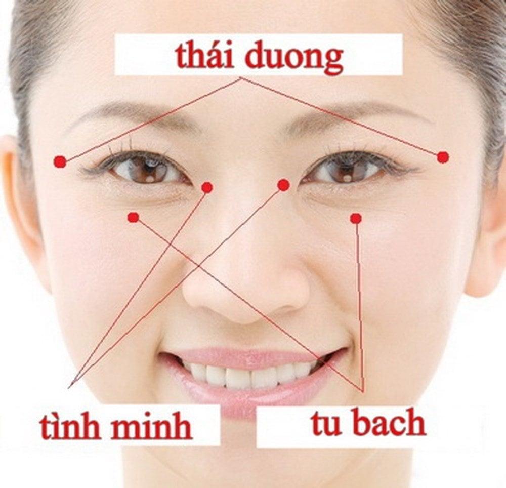 Huyệt thái dương là một trong những huyệt đạo quan trọng nhất trên mặt và mang đến hiệu quả cao khi điều trị giảm béo.