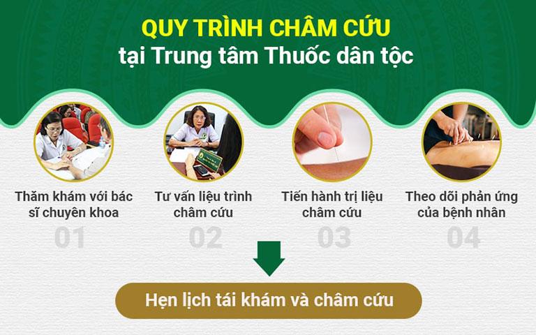 Quy trình châm cứu chuyên biệt tại Đông phương Y pháp