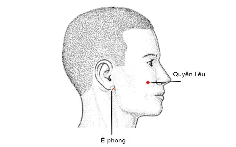 Bấm huyệt Quyền liêu và Ế phong chữa nghẹt mũi