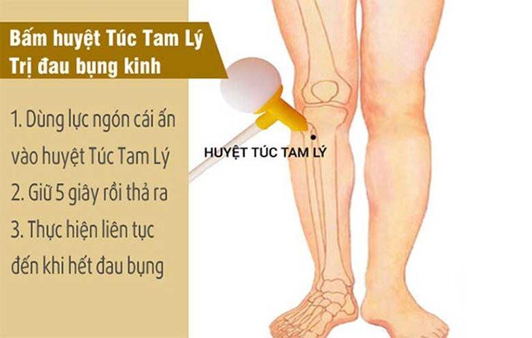 Huyệt Túc tam lý mang lại hiệu quả bấm huyệt rất tốt chữa trào ngược dạ dày.