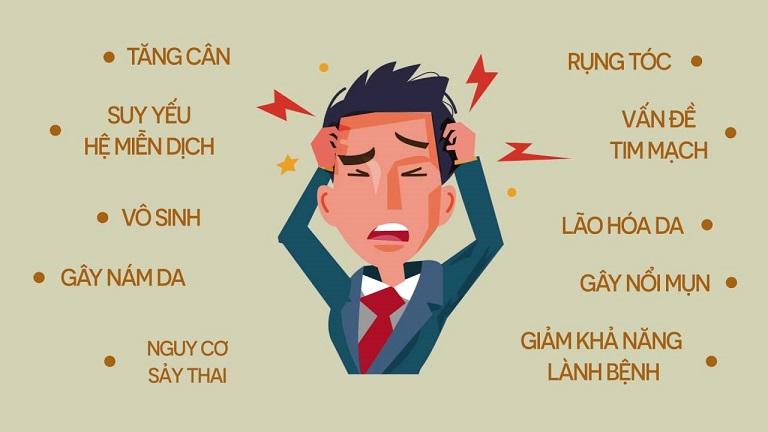Căng thẳng kéo dài gây nguy hại lớn đến sức khỏe và cuộc sống