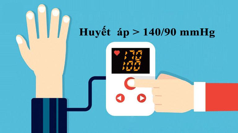Huyết áp cao khi chỉ số trên 140/90mmhg