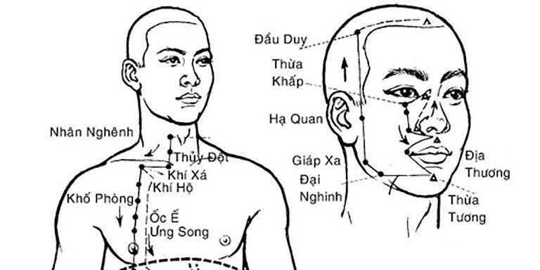 Các huyệt đạo khi massage cùng huyệt Ngư Yêu