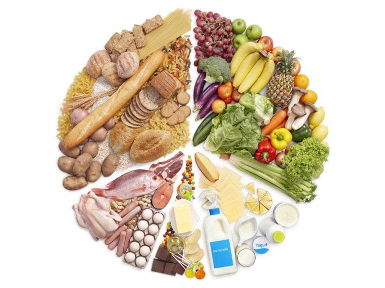 Chế độ ăn uống khoa học giúp nâng cao sức khỏe và hạn chế chứng đau nhức xương khớp tê bì tay chân