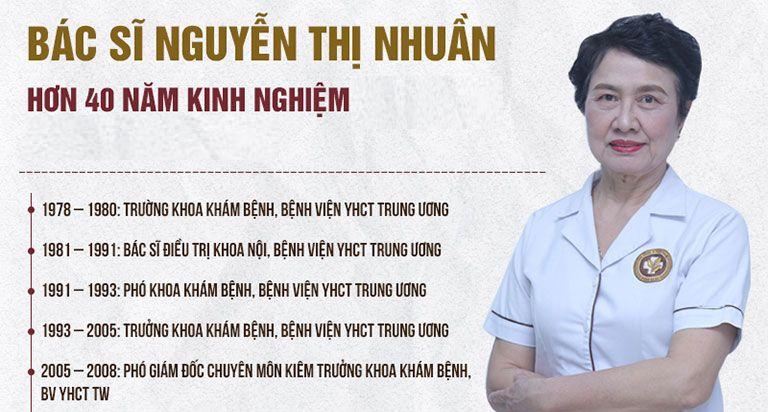 Thầy thuốc ưu tú, bác sĩ CKII Nguyễn Thị Nhuần
