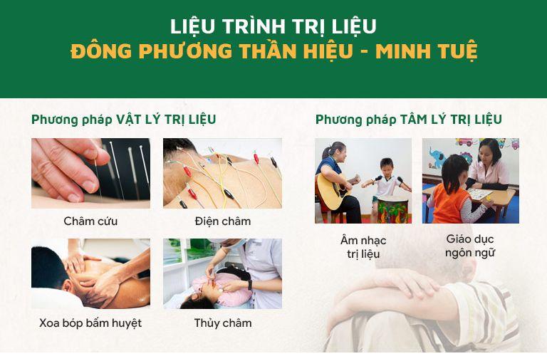 Thông tin liệu trình Đông phương Thần hiệu Minh Tuệ