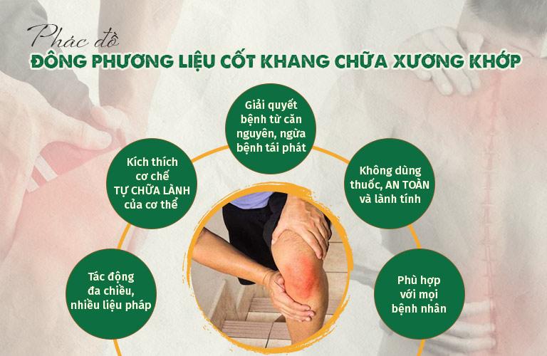 Đông phương Liệu cốt khang chữa xương khớp