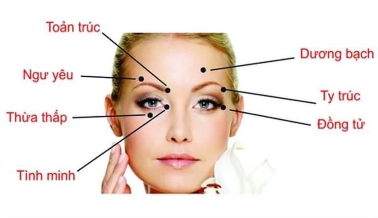 Các huyệt mặt trị liệt dây thần kinh 7